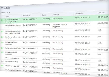 Managed Workflows