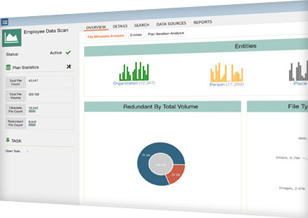 Intuitive Dashboards