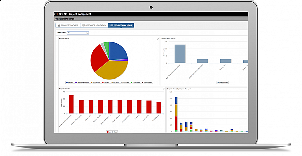 Intuitive Management Dashboards