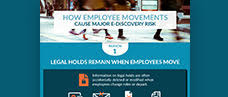 How Employee Movements Cause Major E-Discovery Risk