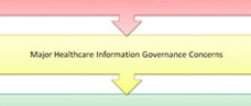 E-Discovery Healthcare Requirements Webcast