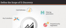 3 Things LEGAL Must Do in E-Discovery for 2015