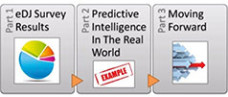 Predictive Coding Best Practices Webcast