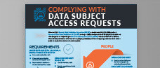 How to Comply with Data Subject Access Requests (DSAR)