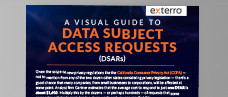A Visual Guide to Data Subject Access Requests (DSARs)