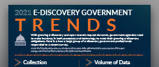 2021 E-Discovery Trends Report: Government