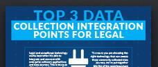 Top 3 Data Collection Integration Points for Legal