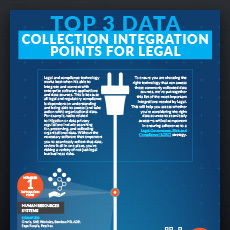Top 3 data integrations for legal blog 230x230